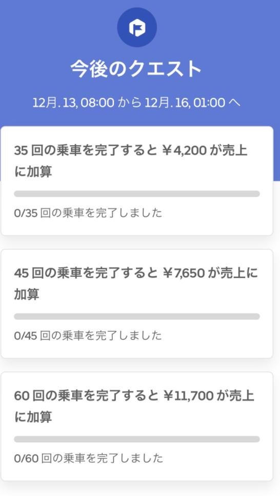 Uber Eats(ウーバーイーツ)クエスト60回配達